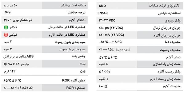 اعلام حریق زیتکس -دتکتور حرارتی زیتکسZI-H715-zitex
